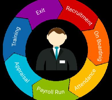 Employee-Life-Cycle